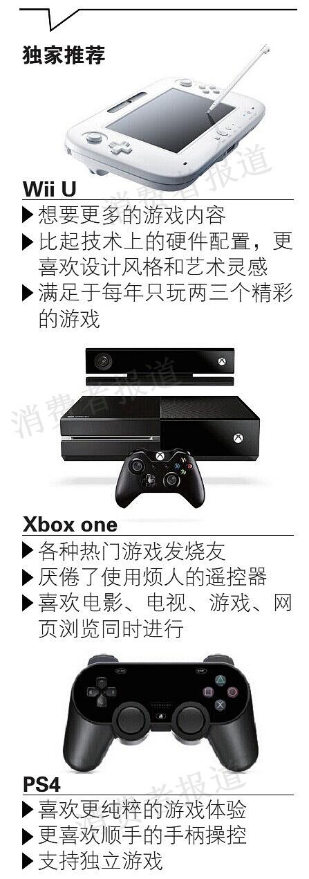 三大电视游戏机性能大PK