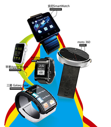 5款主流智能手表性能对比 看看哪款更适合机手腕?