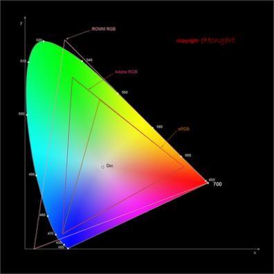 "5.2mm超薄显示器,""色戒""般的诱惑"
