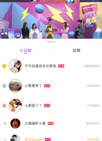 网红直播间土豪粉爆刷6666万,是真爱还是炒作?