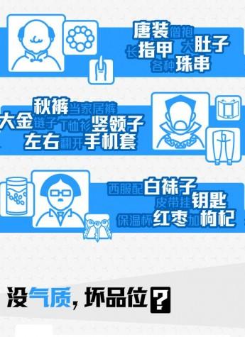 飞利浦男士联合第一财经发布《中国成熟男性生活方式调查报告》