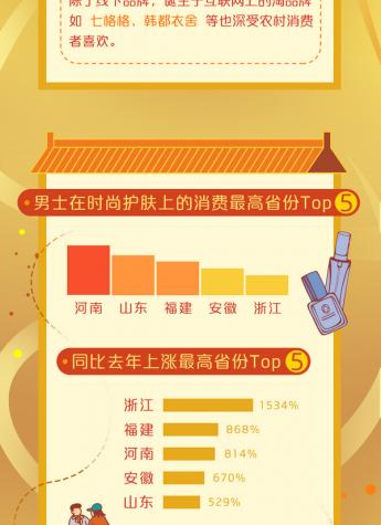 农村淘宝发布年货消费数据 香奈儿等国际一线品牌成村里抢手货