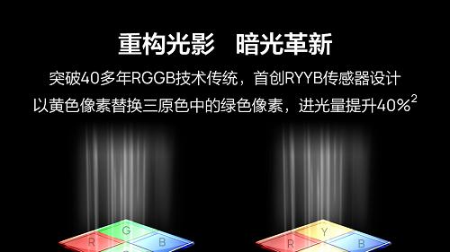 """""""夜视仪""""名不虚传,华为P30系列拍出夜晚更多细节"""
