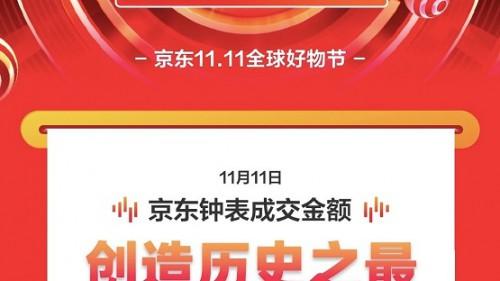 京東11.11鐘表品類戰報出爐:成交額創歷史新高 總銷量破百萬