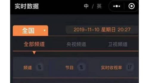 """电商文体委员苏宁双十一再发力,""""狮晚""""收视夺魁"""