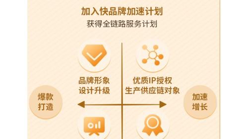 """千万级资源打造""""快品牌"""",快手推四大政策扶持初创品牌成长"""