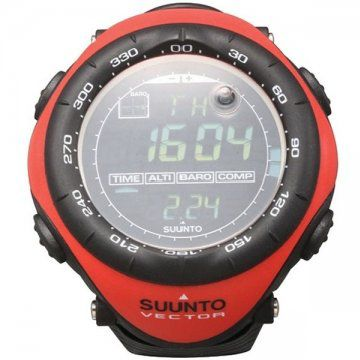 Vector-矢量系列 红色电脑芯片腕表