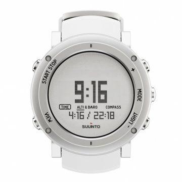 Core-核心系列 纯白铝电脑芯片腕表